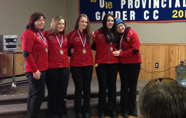 2014 Under 18 Women's Champions